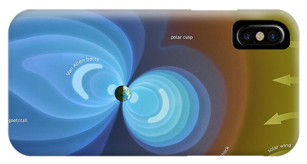 Artwork Of Earth's Magnetosphere Phone Case by Mark Garlick