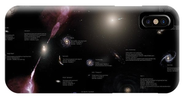 A Selection Of Galaxies Shown IPhone Case