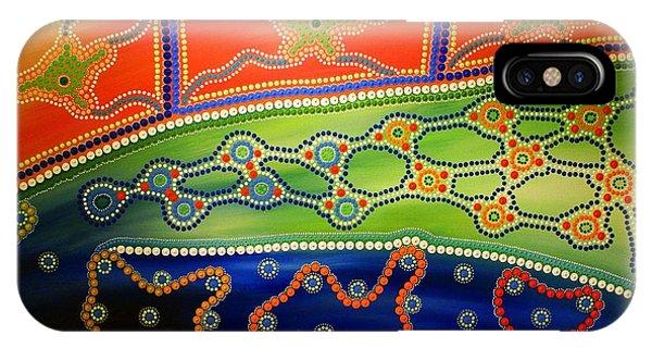 Aboriginal Inspirations 7 IPhone Case