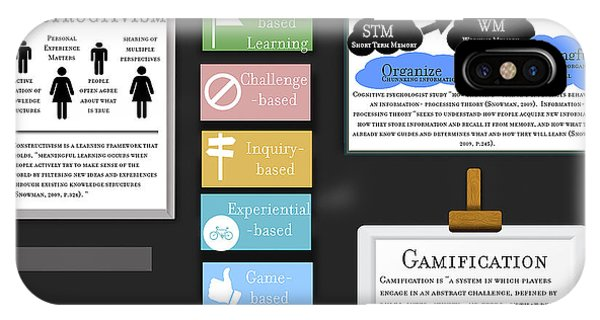 Active Learning IPhone Case