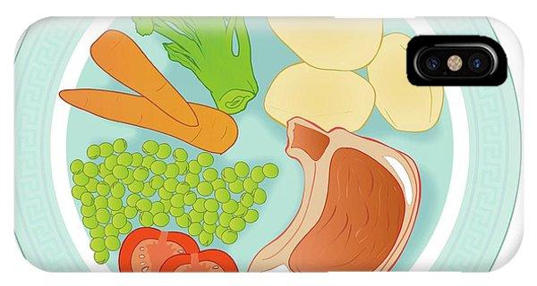 Balanced Meal IPhone Case