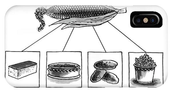 Corn Furures IPhone Case