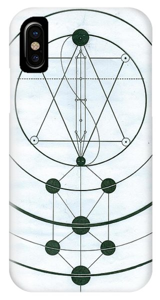 Esoteric Symbology  IPhone Case