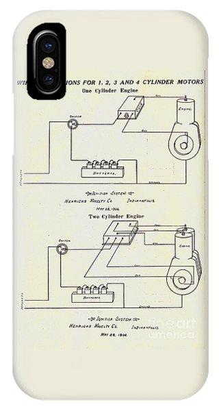 Henrichs Magnetos 1906 No.1 IPhone Case