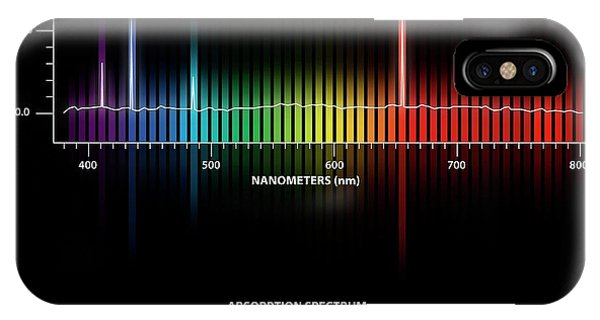 Hydrogen Emission And Absorption Spectra IPhone Case
