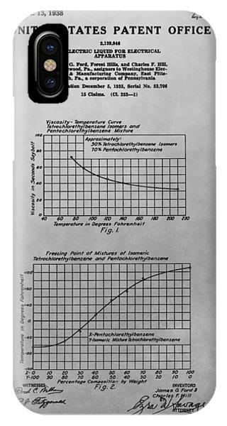 Liquid Dielectric Patent IPhone Case