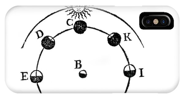 Half Moon iPhone Case - Lunar Phases Diagram by Royal Astronomical Society/science Photo Library