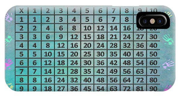 Multiplication Chart IPhone Case