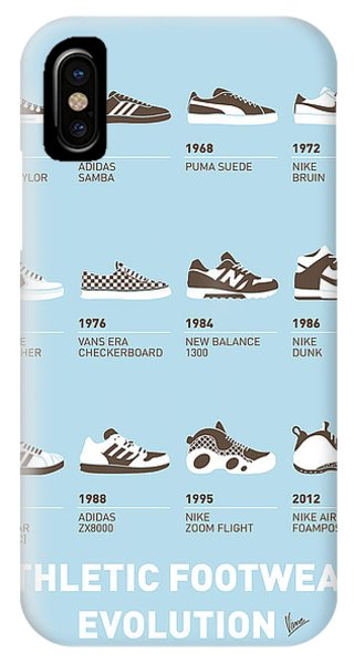 Industrial iPhone Case - My Evolution Sneaker Minimal Poster by Chungkong Art