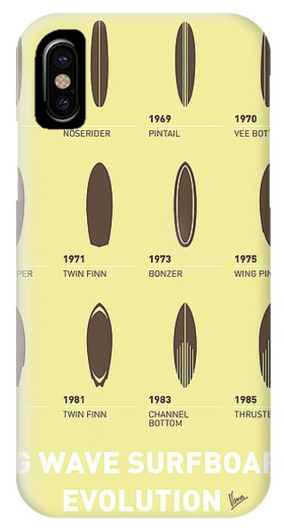 Industrial iPhone Case - My Evolution Surfboards Minimal Poster by Chungkong Art