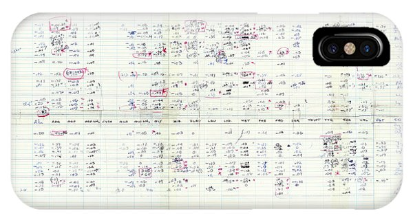 Nobel iPhone Case - Nirenberg's Genetic Codon Table by National Library Of Medicine