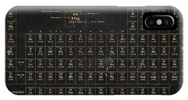 The iPhone Case - Periodic Table Of The Elements by Grace Pullen