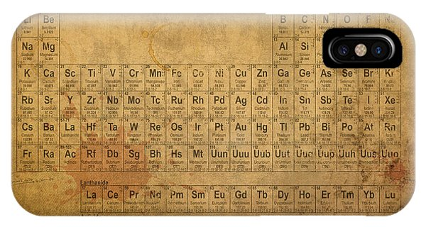 Table iPhone Case - Periodic Table Of The Elements by Design Turnpike