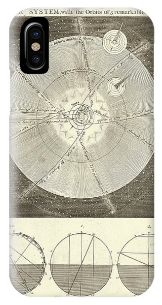 Earth Orbit iPhone Case - Solar System And Comets by Library Of Congress, Geography And Map Division