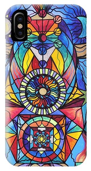 Spiritual Guide IPhone Case