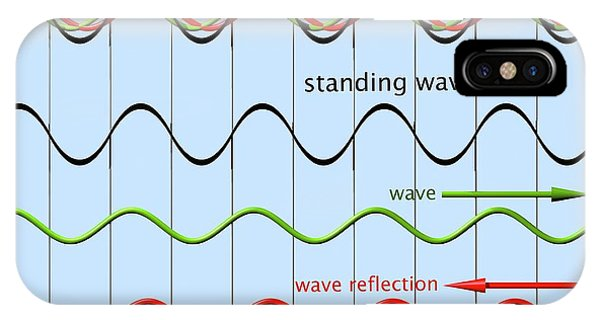 Standing Wave Formation Photograph By Russell Kightley