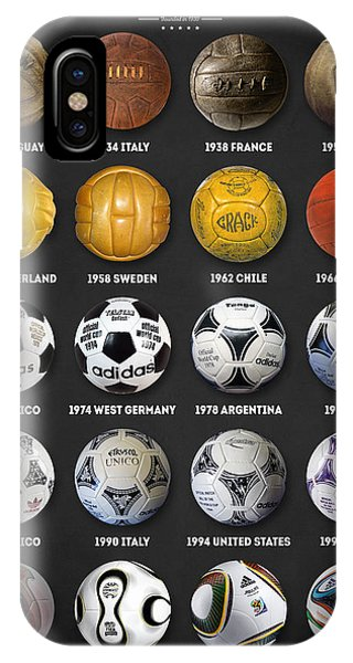 The World Cup Balls IPhone Case