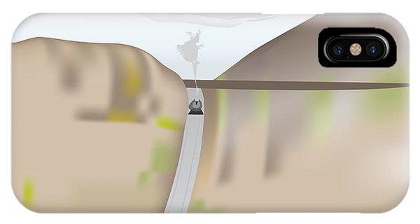 Train Landscape IPhone Case