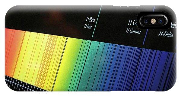 Visible Spectrum IPhone Case