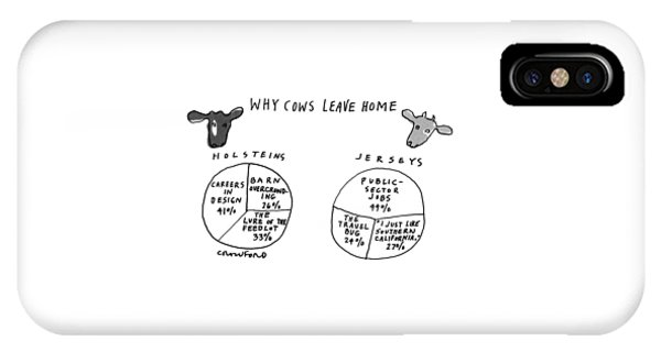 Why Cows Leave Home IPhone Case