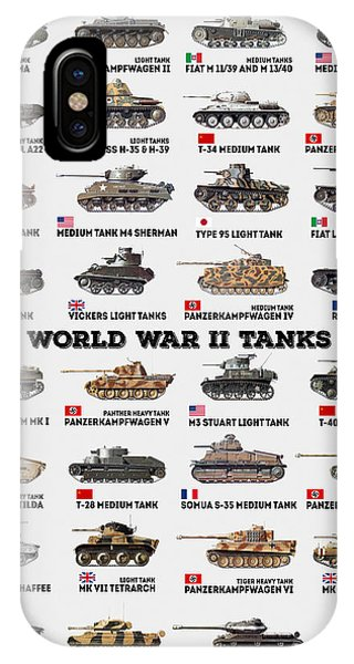 Weapons iPhone Case - World War II Tanks by Zapista Zapista