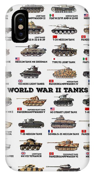 World War II Tanks IPhone Case