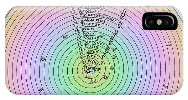 Aristotlelian And Christian Cosmologies IPhone Case