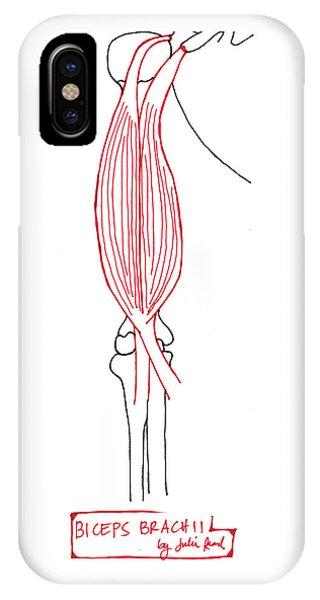 Biceps Brachii IPhone Case