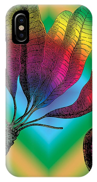 Basia Plant IPhone Case