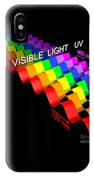 IPhone Case featuring the digital art Electromagnetic Spectrum by Russell Kightley