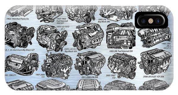 Eng-19_corvette-engines IPhone Case