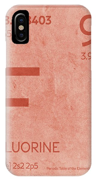 Fluorine Iphone Cases Fine Art America