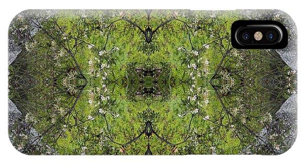 Green Mandala Phone Case by Viktor Savchenko