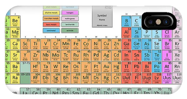 Periodic Table Of The Elements 5 IPhone Case