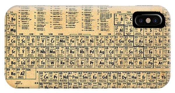 Periodic Table  Of The Elements IPhone Case