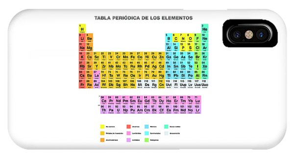 spreadsheet iphone case periodic table of the elements spanish labeling by peter hermes furian