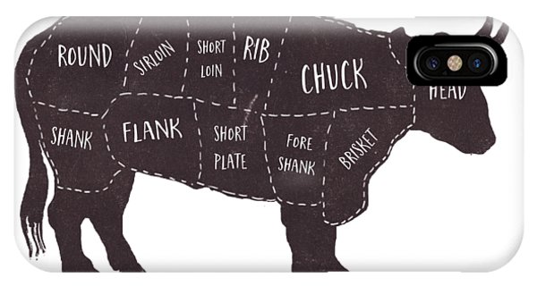 Primitive Butcher Shop Beef Cuts Chart T-shirt IPhone Case