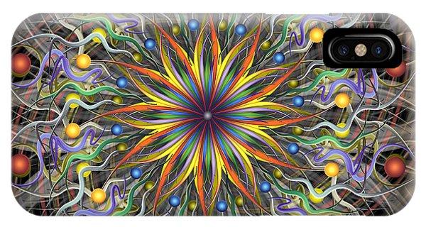Reverse Cosmosis IPhone Case