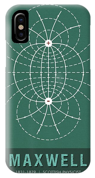 Science Posters - James Clerk Maxwell - Physicist IPhone Case