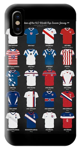 The Evolution Of The Us World Cup Soccer Jersey IPhone Case