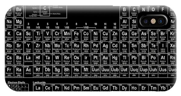 The Periodic Table Of The Elements Black And White IPhone Case
