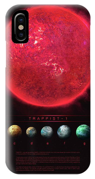 Planet iPhone Case - Trappist-1 by Guillem H Pongiluppi