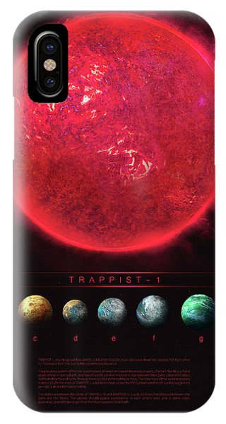 Planets iPhone Case - Trappist-1 by Guillem H Pongiluppi