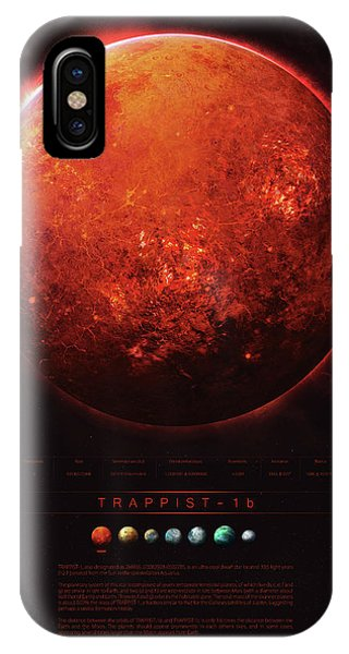 Planet iPhone Case - Trappist-1b by Guillem H Pongiluppi