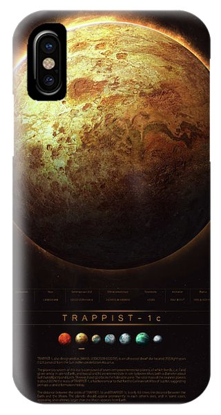 Planets iPhone Case - Trappist-1c by Guillem H Pongiluppi