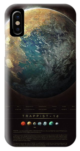 Planet iPhone Case - Trappist-1d by Guillem H Pongiluppi