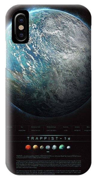 Nasa iPhone Case - Trappist-1e by Guillem H Pongiluppi