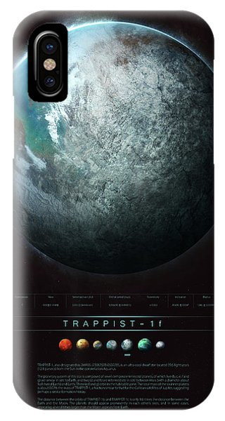 Planet iPhone Case - Trappist-1f by Guillem H Pongiluppi
