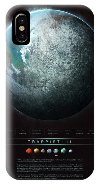 Planets iPhone Case - Trappist-1f by Guillem H Pongiluppi