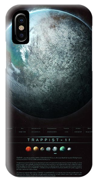 Nasa iPhone Case - Trappist-1f by Guillem H Pongiluppi